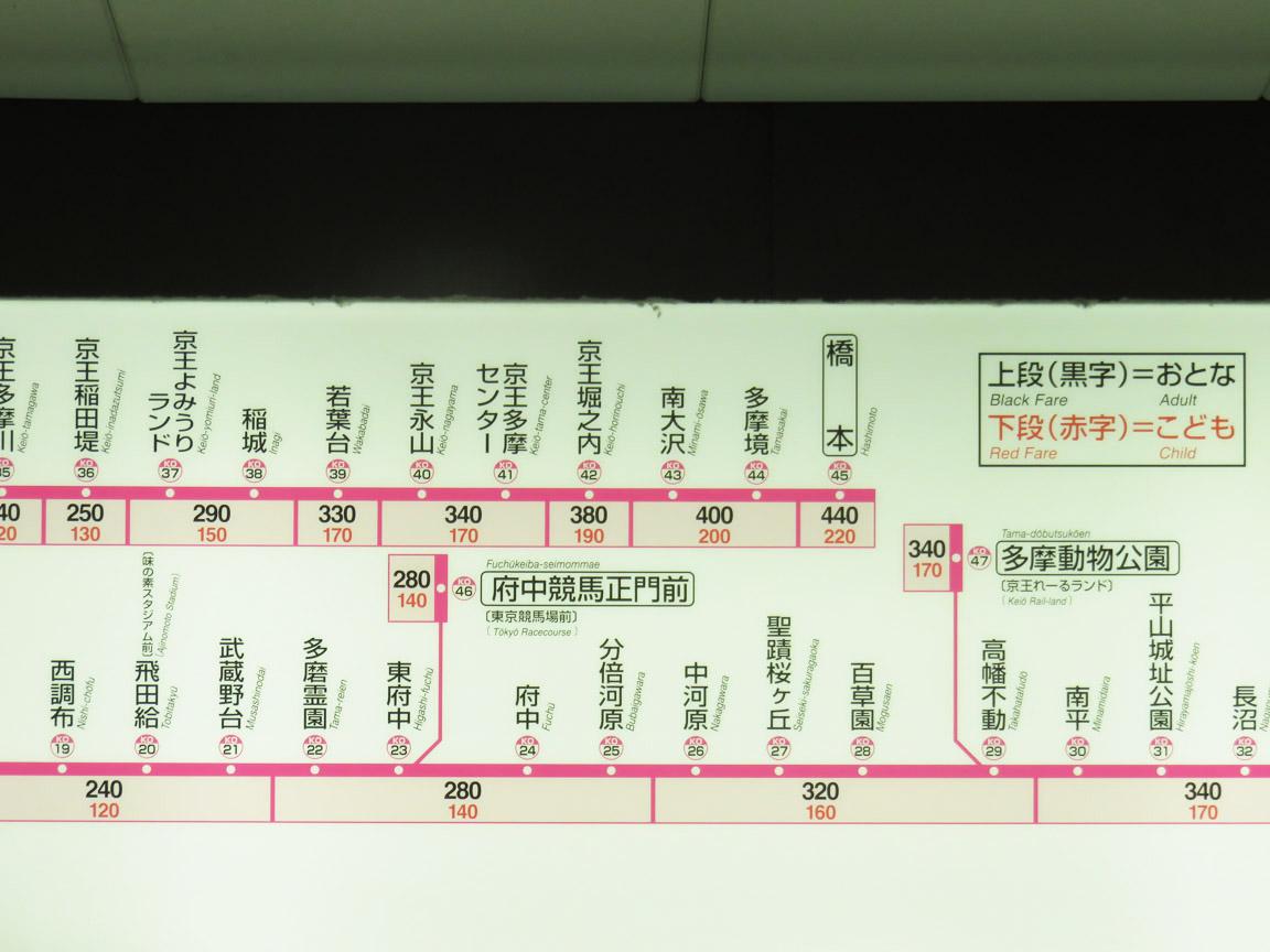 japon_tokyo_transport_budget_pas_cher